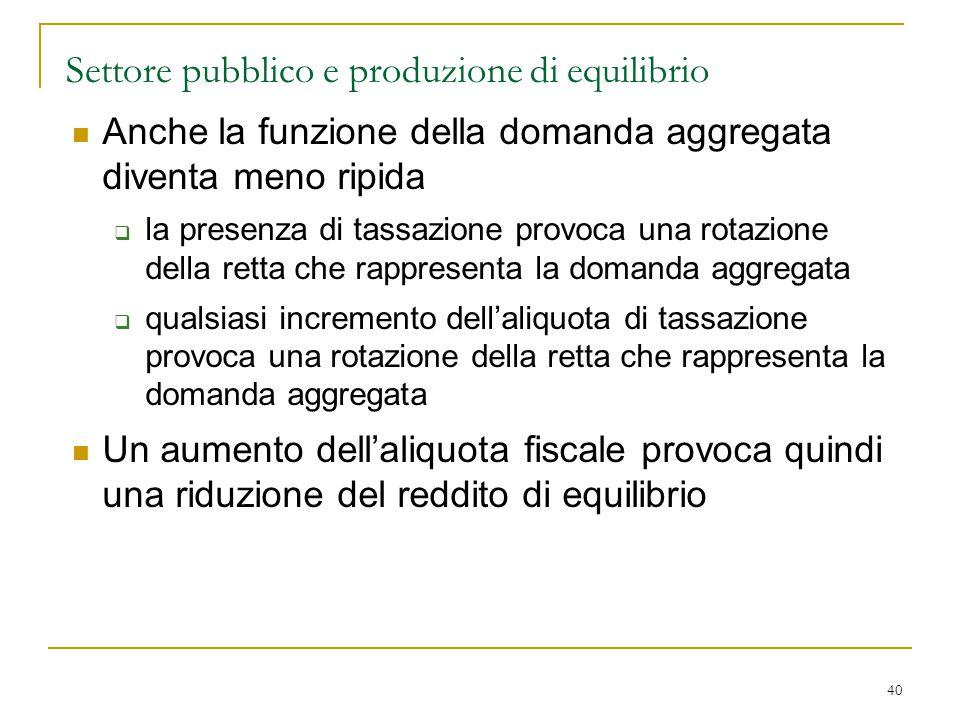 40 Settore pubblico e produzione di equilibrio Anche la funzione della domanda aggregata diventa meno ripida  la presenza di tassazione provoca una r