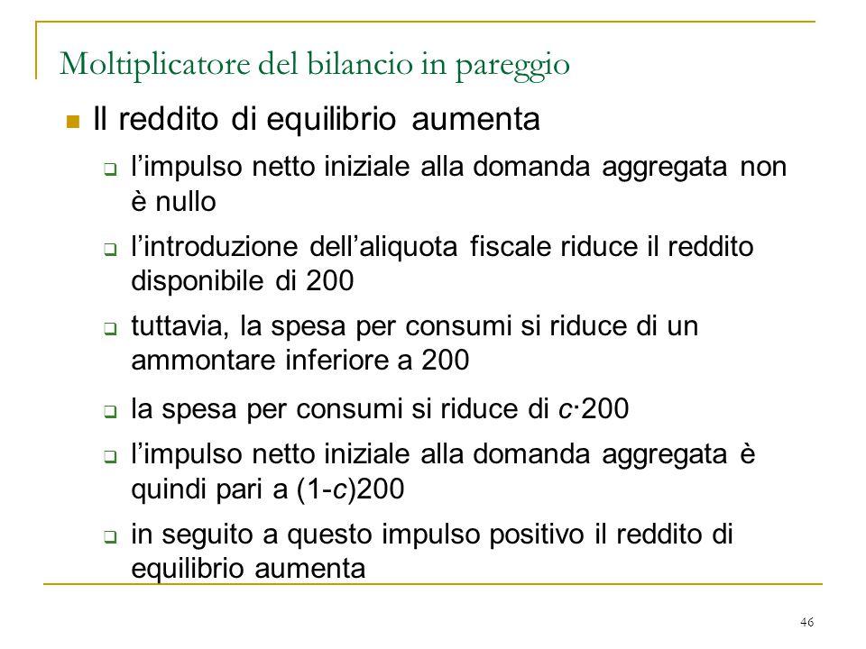 46 Moltiplicatore del bilancio in pareggio Il reddito di equilibrio aumenta  l'impulso netto iniziale alla domanda aggregata non è nullo  l'introduz
