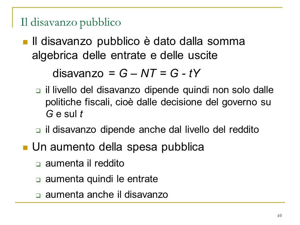 49 Il disavanzo pubblico Il disavanzo pubblico è dato dalla somma algebrica delle entrate e delle uscite disavanzo = G – NT = G - tY  il livello del
