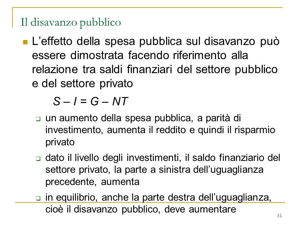 51 Il disavanzo pubblico L'effetto della spesa pubblica sul disavanzo può essere dimostrata facendo riferimento alla relazione tra saldi finanziari de