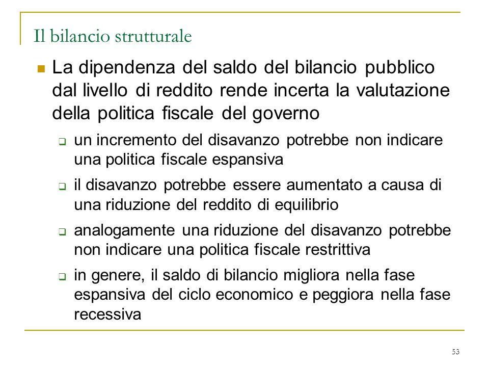 53 Il bilancio strutturale La dipendenza del saldo del bilancio pubblico dal livello di reddito rende incerta la valutazione della politica fiscale de