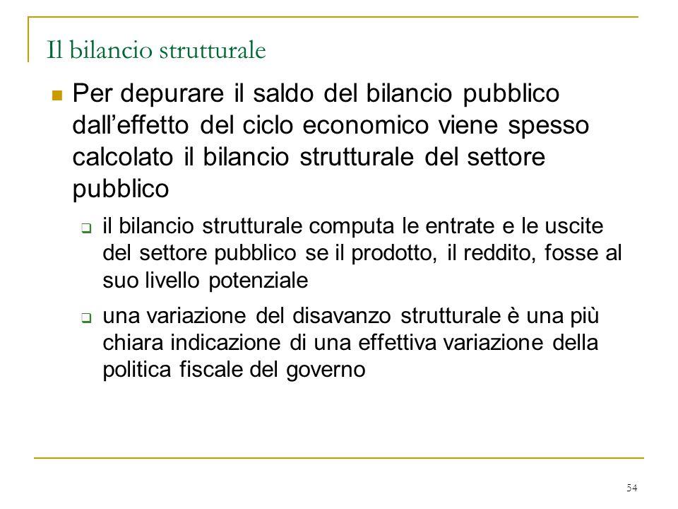 54 Il bilancio strutturale Per depurare il saldo del bilancio pubblico dall'effetto del ciclo economico viene spesso calcolato il bilancio strutturale