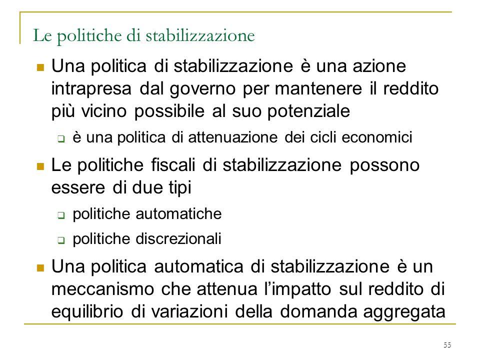 55 Le politiche di stabilizzazione Una politica di stabilizzazione è una azione intrapresa dal governo per mantenere il reddito più vicino possibile a
