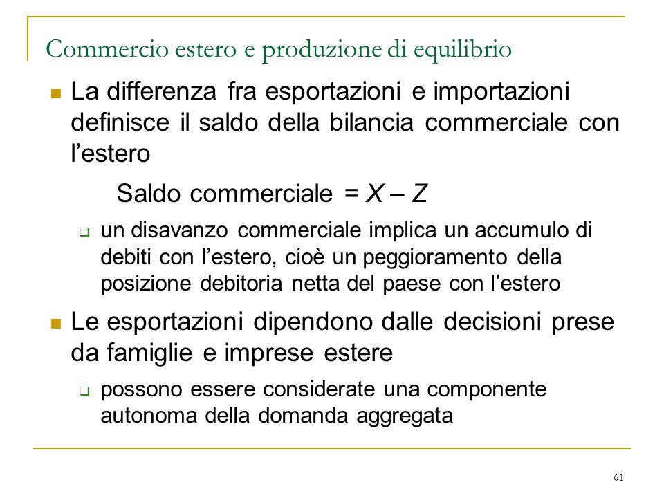 61 Commercio estero e produzione di equilibrio La differenza fra esportazioni e importazioni definisce il saldo della bilancia commerciale con l'ester