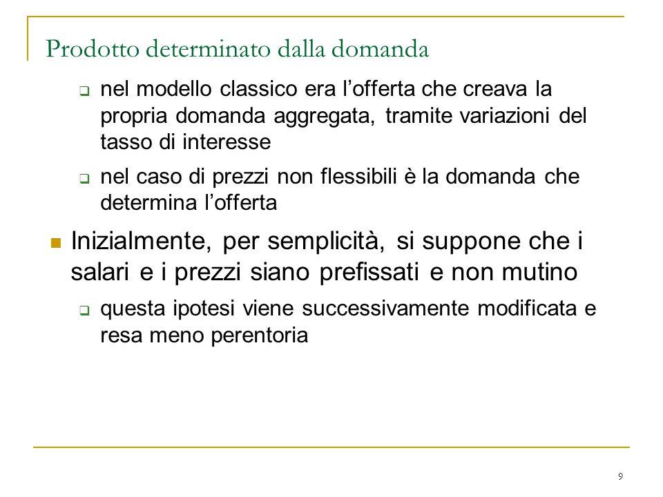 9 Prodotto determinato dalla domanda  nel modello classico era l'offerta che creava la propria domanda aggregata, tramite variazioni del tasso di int