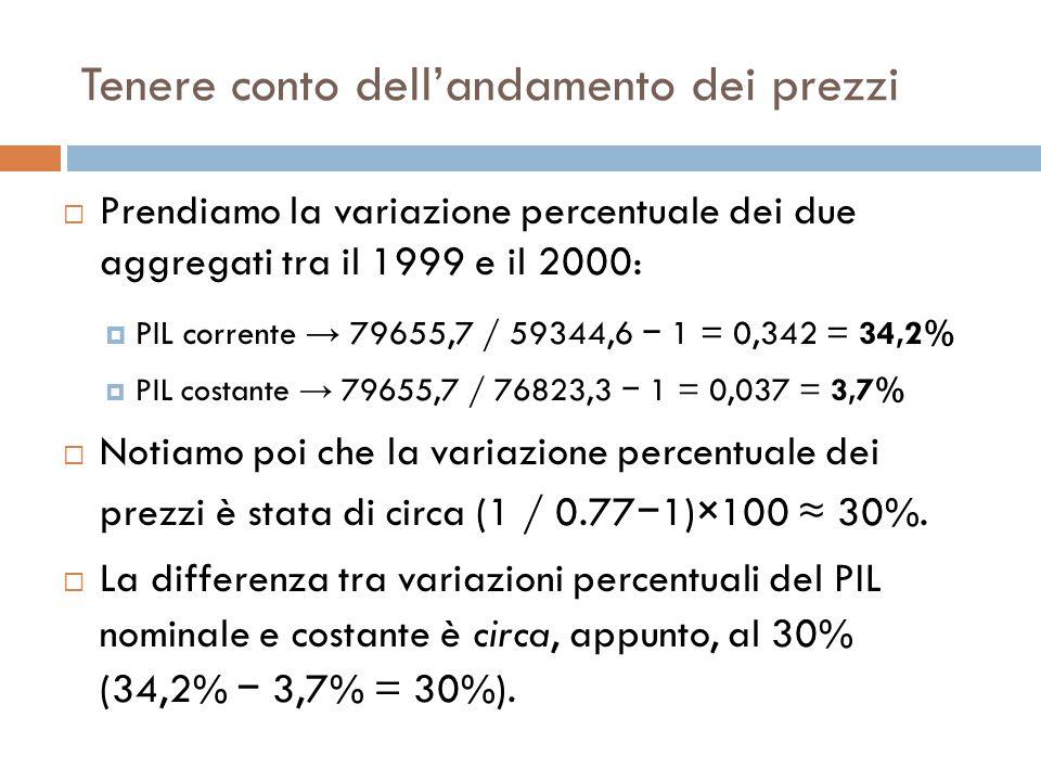 Tenere conto dell'andamento dei prezzi  Prendiamo la variazione percentuale dei due aggregati tra il 1999 e il 2000:  PIL corrente → 79655,7 / 59344,6 − 1 = 0,342 = 34,2%  PIL costante → 79655,7 / 76823,3 − 1 = 0,037 = 3,7%  Notiamo poi che la variazione percentuale dei prezzi è stata di circa (1 / 0.77 − 1)×100 ≈ 30%.