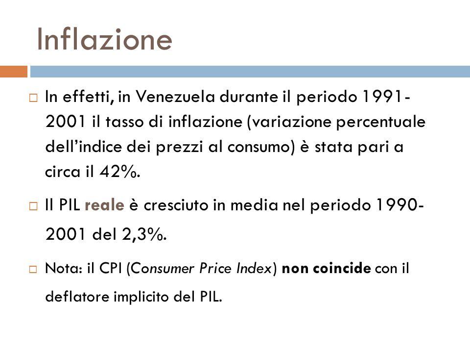 Inflazione  In effetti, in Venezuela durante il periodo 1991- 2001 il tasso di inflazione (variazione percentuale dell'indice dei prezzi al consumo) è stata pari a circa il 42%.
