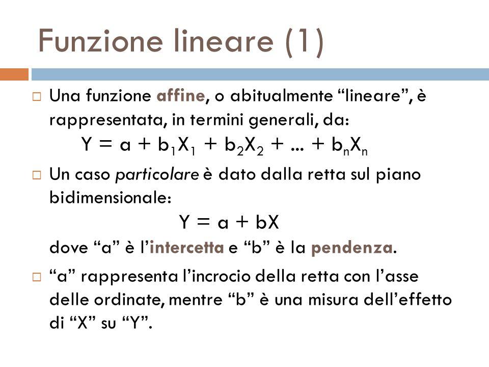Funzione lineare (1)  Una funzione affine, o abitualmente lineare , è rappresentata, in termini generali, da: Y = a + b 1 X 1 + b 2 X 2 +...