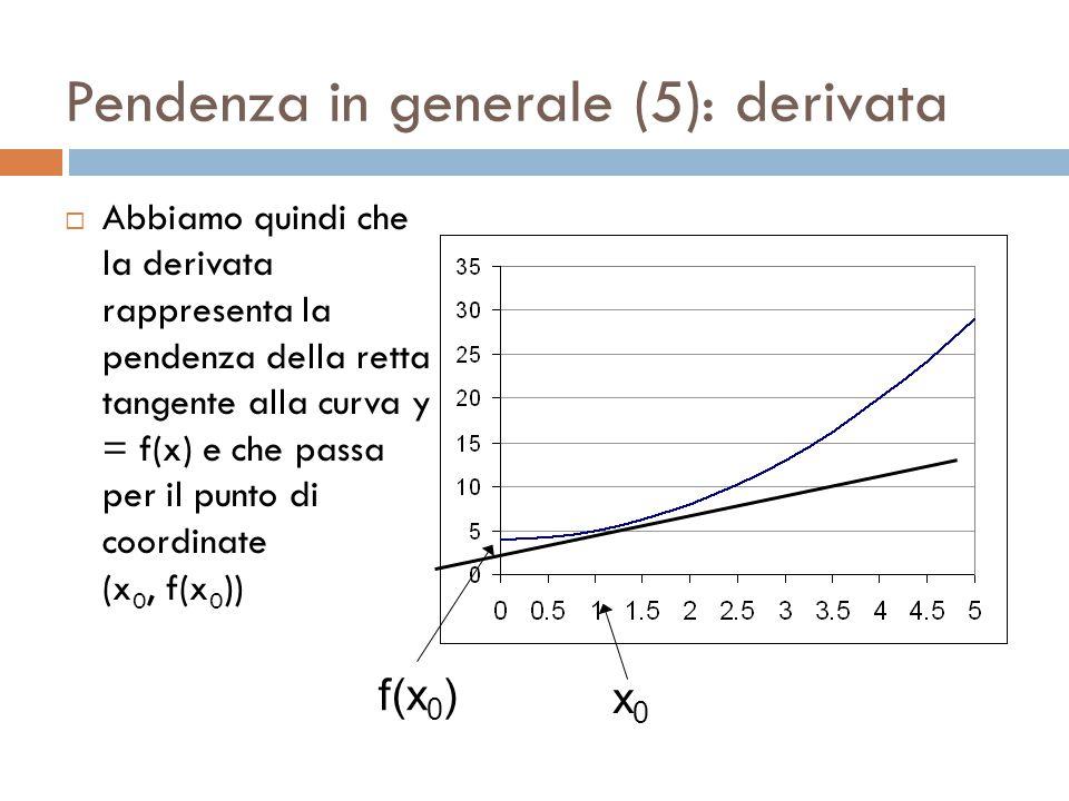 Pendenza in generale (5): derivata  Abbiamo quindi che la derivata rappresenta la pendenza della retta tangente alla curva y = f(x) e che passa per il punto di coordinate (x 0, f(x 0 )) x0x0 f(x 0 )