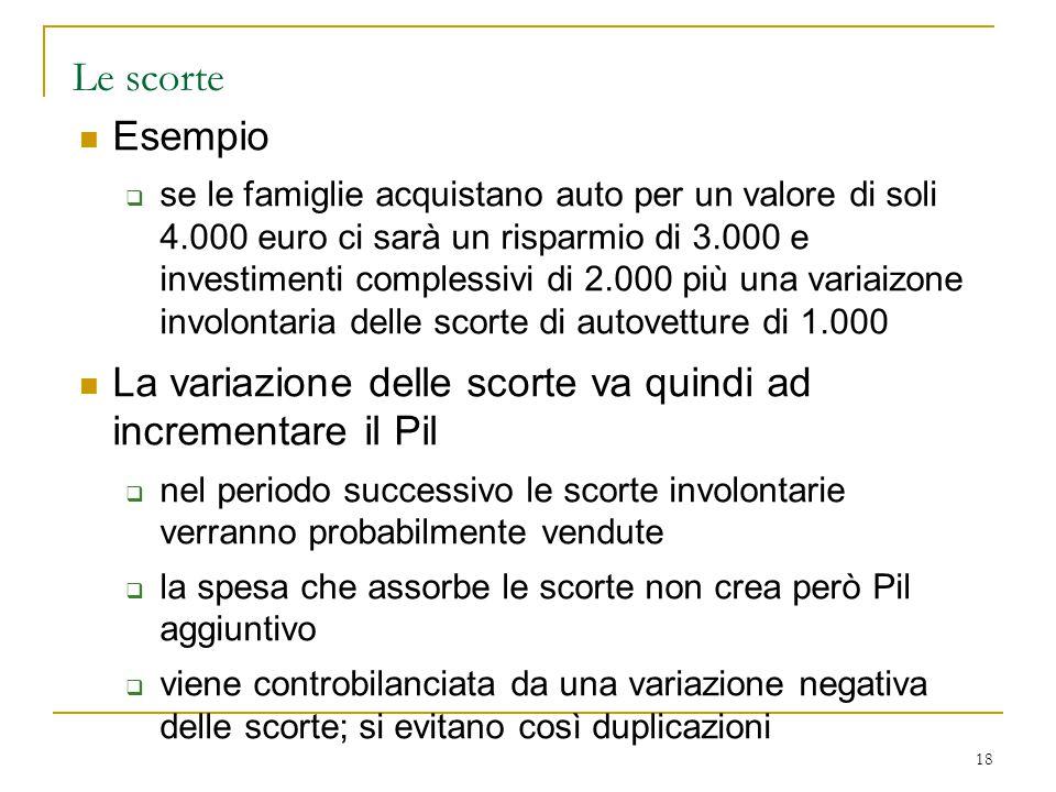 18 Le scorte Esempio  se le famiglie acquistano auto per un valore di soli 4.000 euro ci sarà un risparmio di 3.000 e investimenti complessivi di 2.0