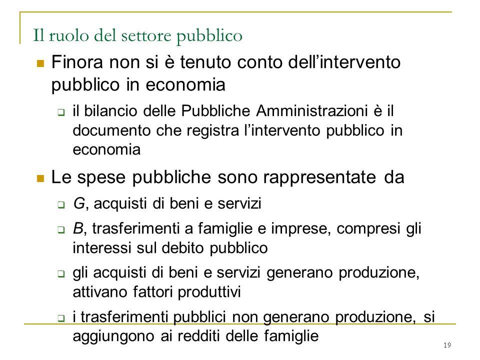 19 Il ruolo del settore pubblico Finora non si è tenuto conto dell'intervento pubblico in economia  il bilancio delle Pubbliche Amministrazioni è il