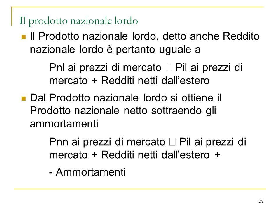 28 Il prodotto nazionale lordo Il Prodotto nazionale lordo, detto anche Reddito nazionale lordo è pertanto uguale a Pnl ai prezzi di mercato  Pil ai
