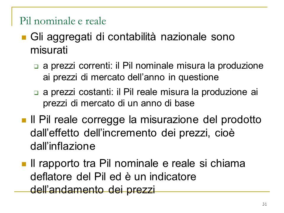 31 Pil nominale e reale Gli aggregati di contabilità nazionale sono misurati  a prezzi correnti: il Pil nominale misura la produzione ai prezzi di me