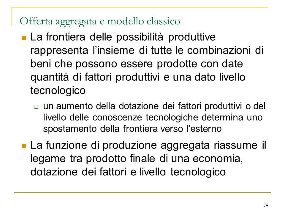 34 Offerta aggregata e modello classico La frontiera delle possibilità produttive rappresenta l'insieme di tutte le combinazioni di beni che possono e