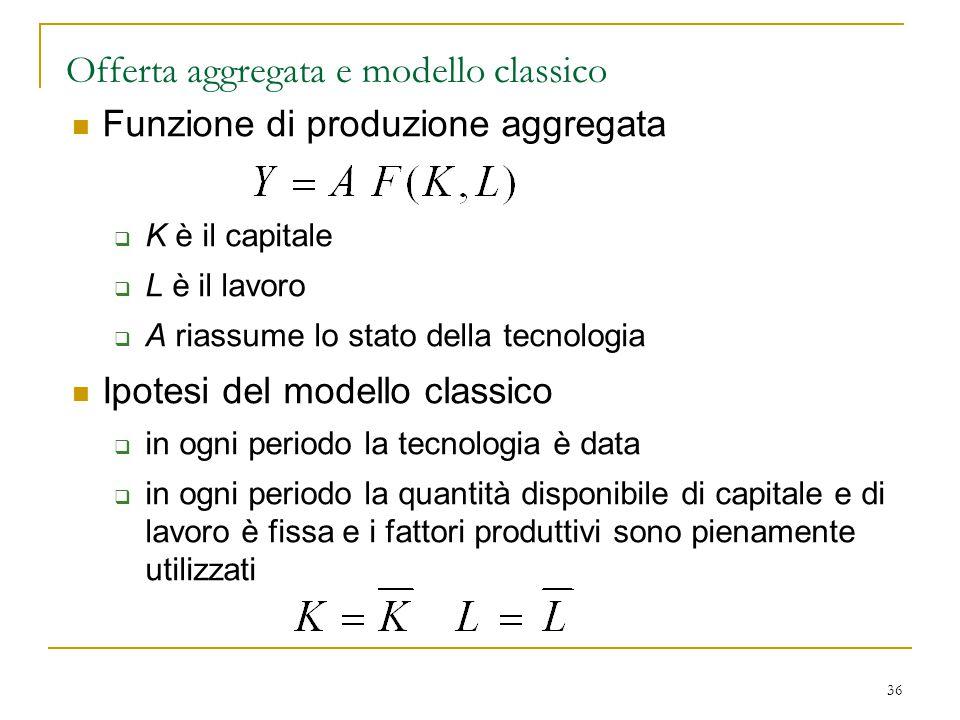 36 Offerta aggregata e modello classico Funzione di produzione aggregata  K è il capitale  L è il lavoro  A riassume lo stato della tecnologia Ipot