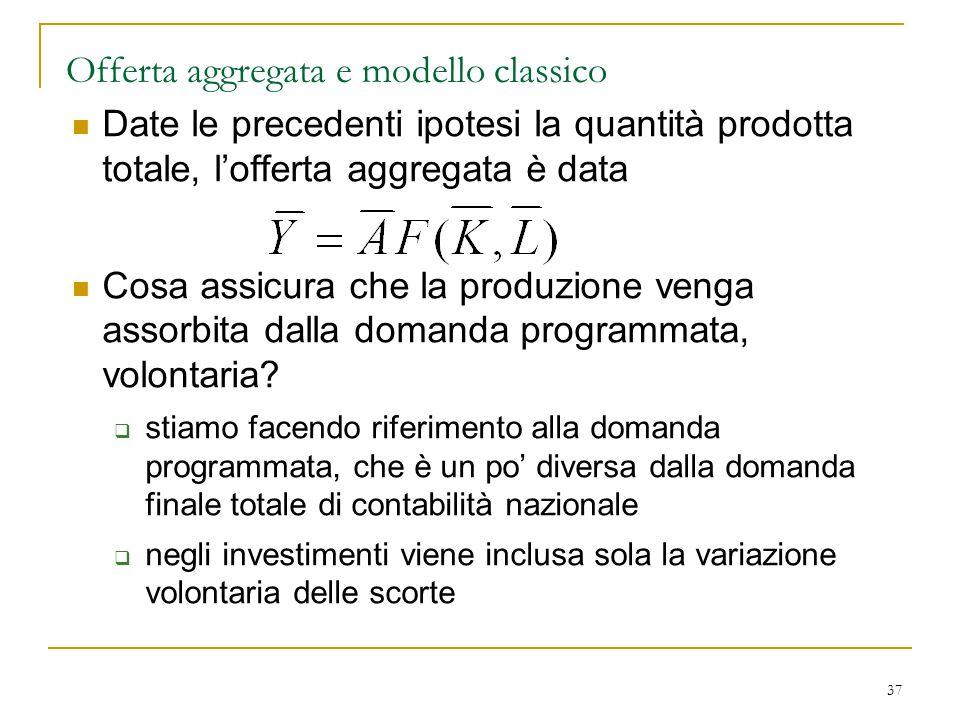 37 Offerta aggregata e modello classico Date le precedenti ipotesi la quantità prodotta totale, l'offerta aggregata è data Cosa assicura che la produz