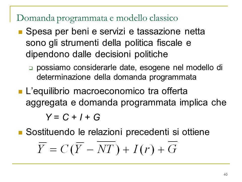 40 Domanda programmata e modello classico Spesa per beni e servizi e tassazione netta sono gli strumenti della politica fiscale e dipendono dalle deci