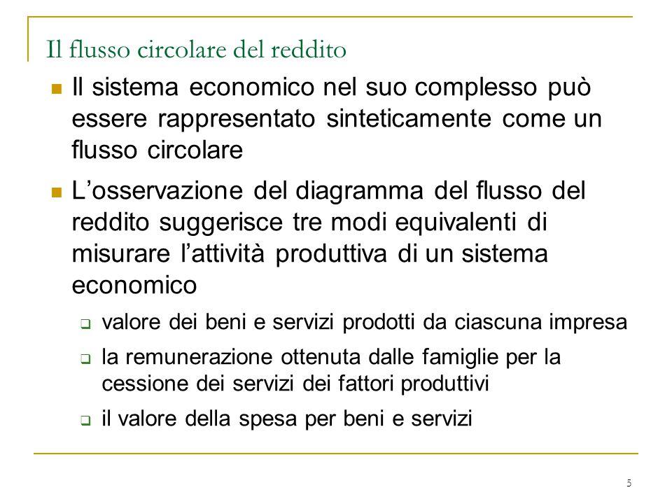5 Il flusso circolare del reddito Il sistema economico nel suo complesso può essere rappresentato sinteticamente come un flusso circolare L'osservazio