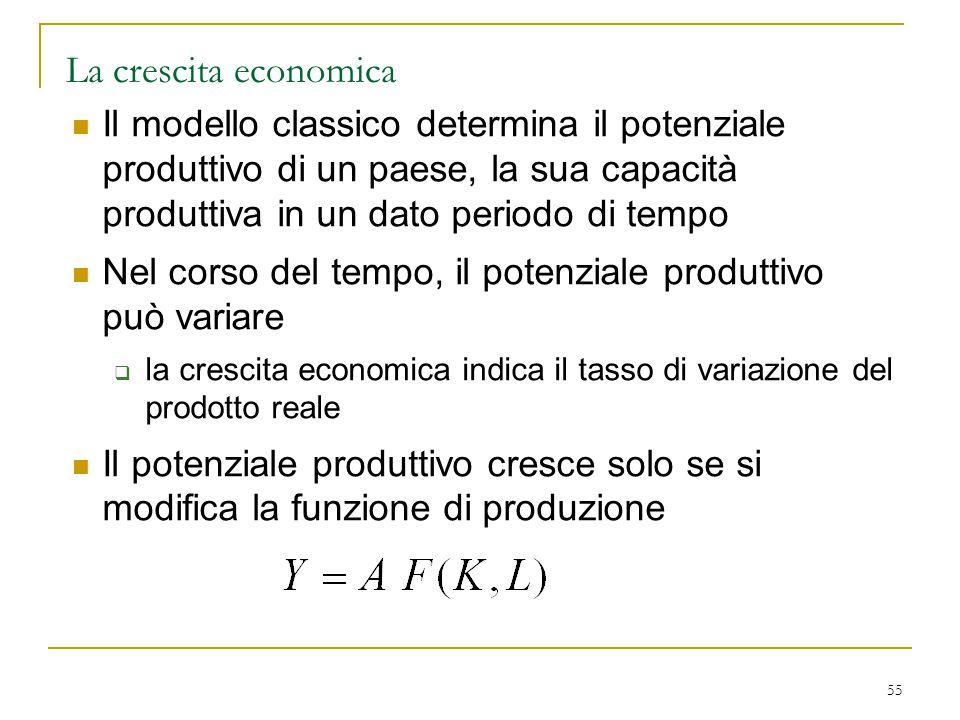 55 La crescita economica Il modello classico determina il potenziale produttivo di un paese, la sua capacità produttiva in un dato periodo di tempo Ne