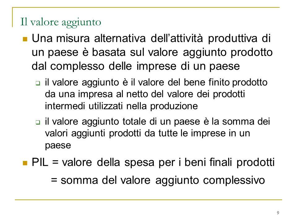 9 Il valore aggiunto Una misura alternativa dell'attività produttiva di un paese è basata sul valore aggiunto prodotto dal complesso delle imprese di