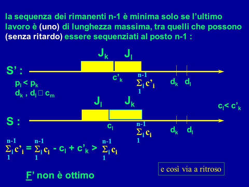S' : c'kc'k dkdk dldl S : clcl dkdk dldl JlJl JkJk = - c l + c' k > F' non è ottimo JkJk JlJl la sequenza dei rimanenti n-1 è minima solo se l'ultimo