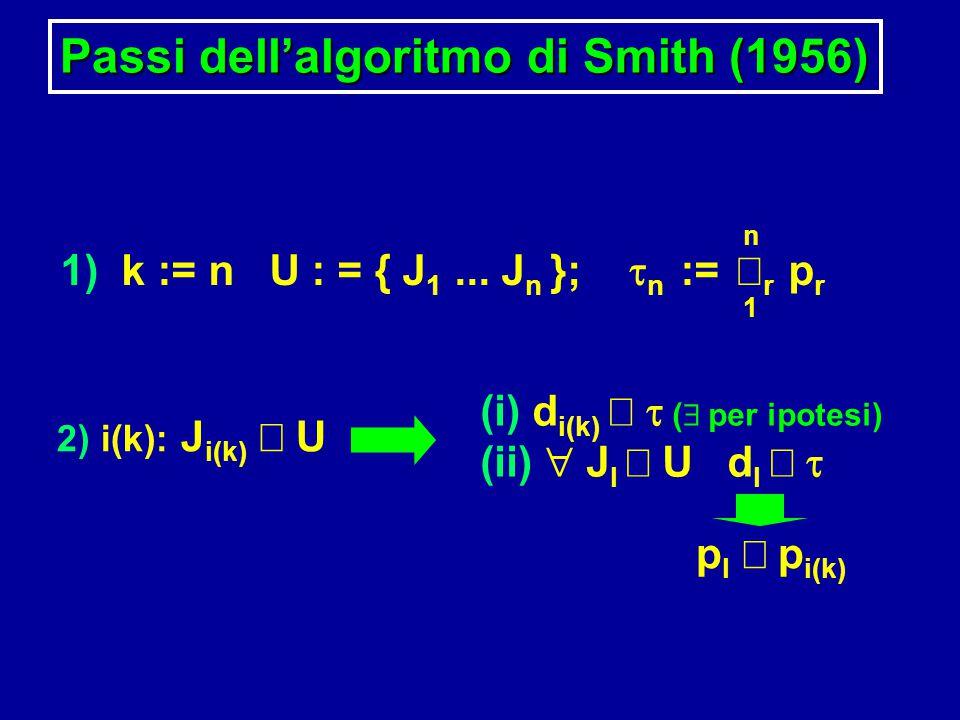 1) k := n U  : = { J 1... J n };  n :=  r p r 1 n Passi dell'algoritmo di Smith (1956) 2) i(k): J i(k)  U (i) d i(k)  (  per ipotesi) (ii) 