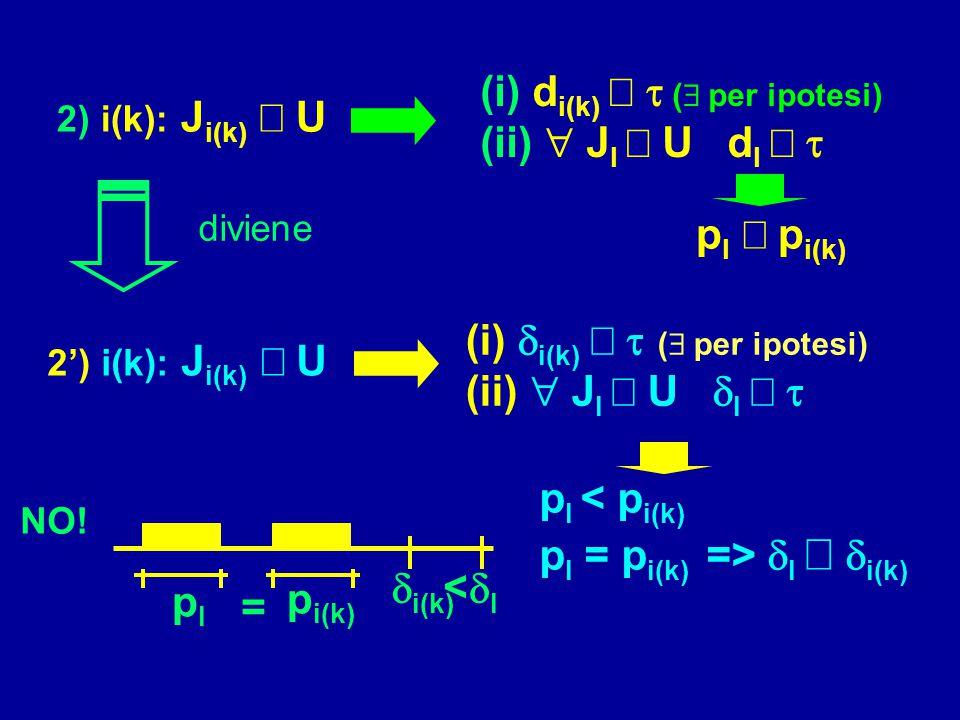 p l < p i(k) p l = p i(k) =>  l   i(k) NO! = plpl p i(k) <  i(k) ll 2') i(k): J i(k)  U (i)  i(k)  (  per ipotesi) (ii)  J l  U  