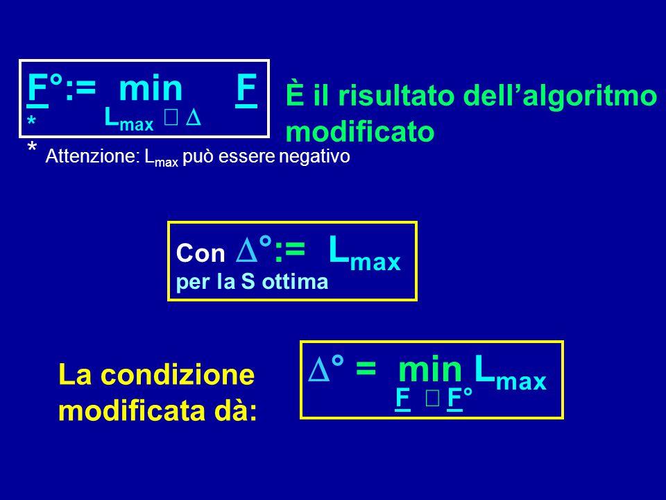 La condizione modificata dà:  ° = min L max F  F° F°:= min F * L max  È il risultato dell'algoritmo modificato Con  °:= L max per la S ottima