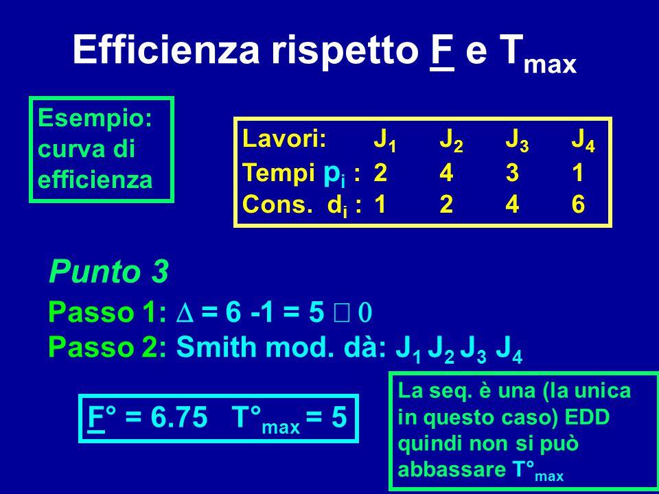 Passo 1:  =  6 -1  = 5  Passo 2: Smith mod. dà: J 1 J 2 J 3 J 4 Punto 3 F° = 6.75 T° max = 5 Efficienza rispetto F e T max Esempio: curva di ef
