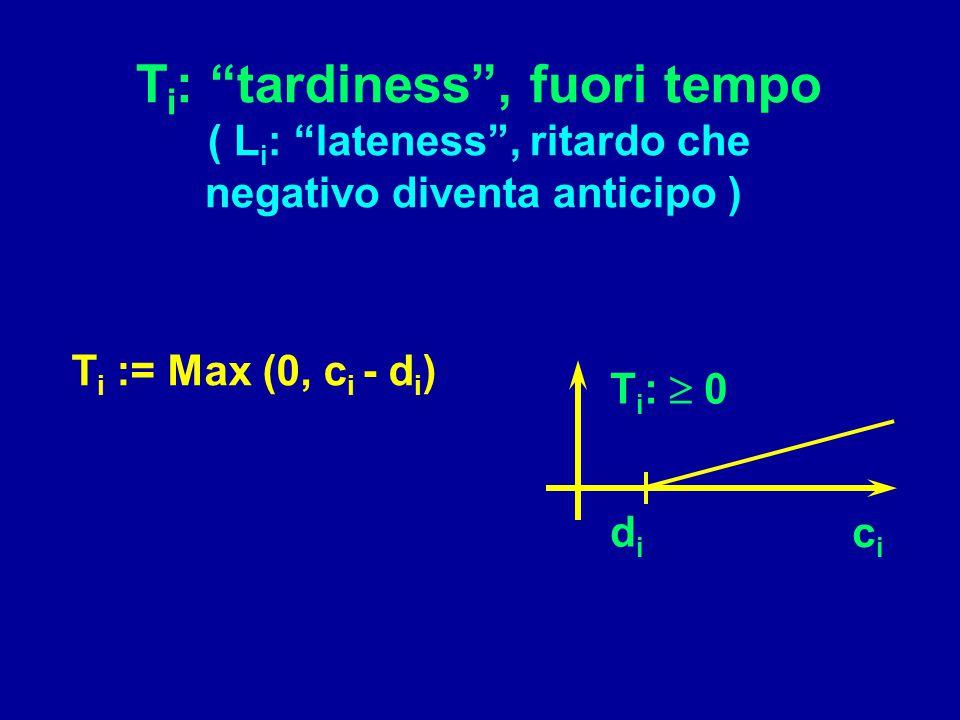 """T i := Max (0, c i - d i ) T i :  0 didi cici T i : """"tardiness"""", fuori tempo ( L i : """"lateness"""", ritardo che negativo diventa anticipo )"""