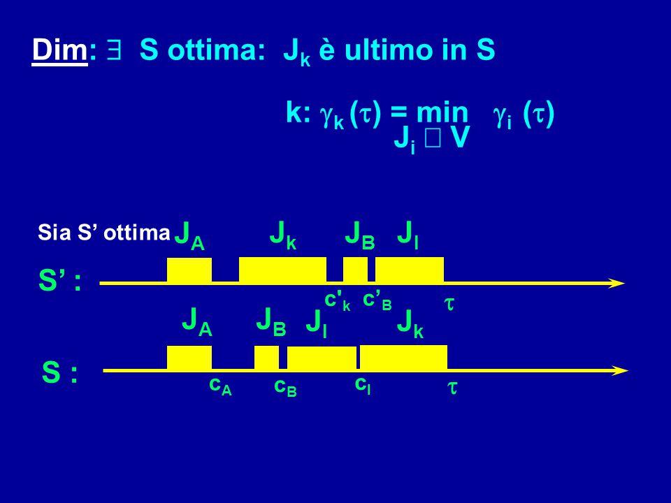 k:  k (  ) = min  i (  ) J i  V Dim:  S ottima: J k è ultimo in S S' : c' k  S : clcl  JlJl JkJk JkJk JlJl Sia S' ottima cAcA JAJA c' B JBJB c
