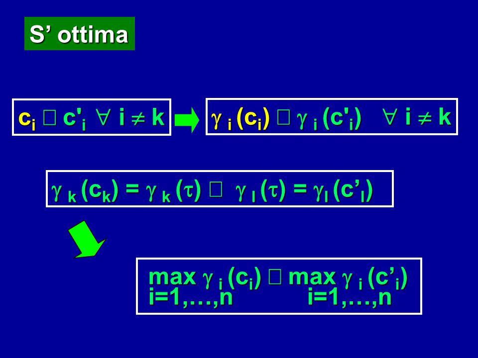l'algoritmo dà: F° = min F T max  T° max  °= T° max  min T max F  F° Se  °  0 Con  ° = min L max F  F°