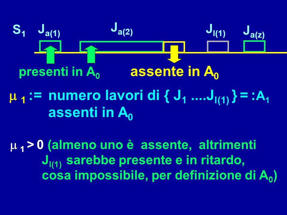 presenti in A 0 J a(1) J a(2) J l(1) J a(z)  1 := numero lavori di { J 1....J l(1) } = : A 1 assenti in A 0  1 > 0 (almeno uno è assente, altrim
