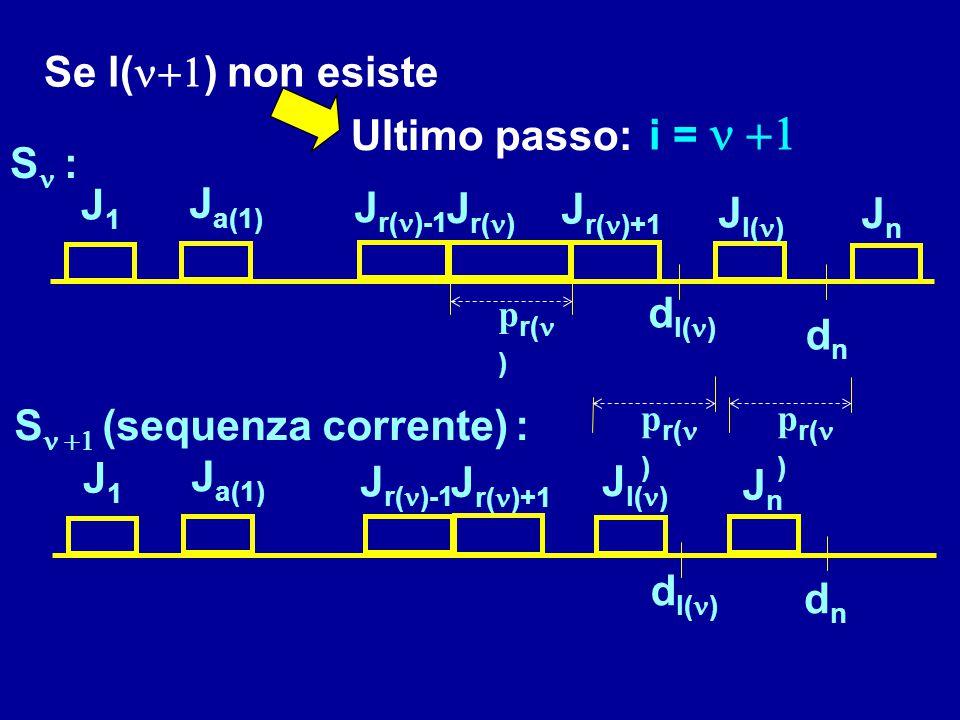 S  (sequenza corrente) : J1J1 J a(1) J l( ) JnJn dndn J r( )-1 J r( )+1 Ultimo passo: i =  S  : J1J1 J a(1) J l( ) JnJn d l( ) J r( ) J r( )+1