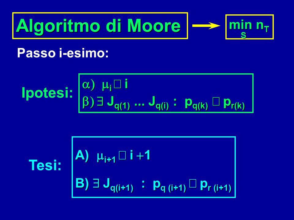 Algoritmo di Moore min n T S Tesi: A)  i+1  i  1 B)  J q(i+1) : p q (i+1)  p r (i+1) Ipotesi:  i  i  J q(1)... J q(i) : p q(k) 