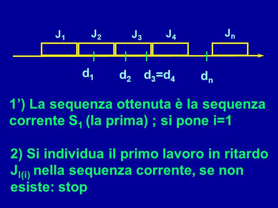 3) Si individua il lavoro più lungo J r(i) con r  l(i), nella sequenza corrente S i 4) Si ottiene una nuova sequenza corrente S i+1 escludendo J r(i) e si torna al passo 2), con i:= i+1 J3J3 JnJn J1J1 J2J2 J4J4 d1d1 d2d2 d 3 =d 4 dndn