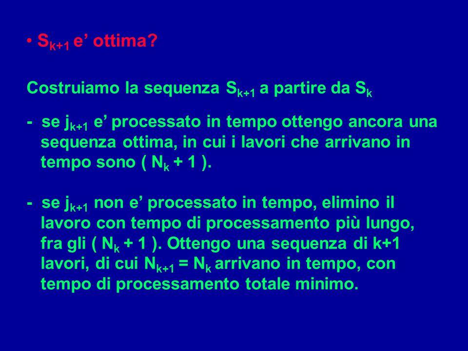 Costruiamo la sequenza S k+1 a partire da S k - se j k+1 e' processato in tempo ottengo ancora una sequenza ottima, in cui i lavori che arrivano in te