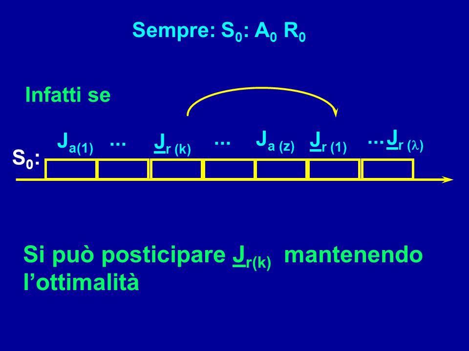 S 0 : A 0 R 0 scelti gli indici dei lavori secondo una qualsiasi S EDD i < j d i  d j Si può sempre riordinare A 0 come la EDD scelta: h<ka(h) < a(k) Infatti in A 0 : L max   0, inoltre: EDD min L max S Il riordino può essere necessario solo se  d i = d j