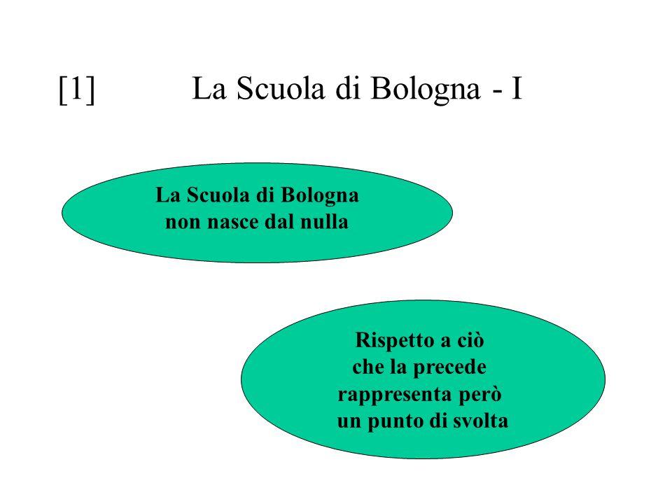 [1] La Scuola di Bologna - I Rispetto a ciò che la precede rappresenta però un punto di svolta La Scuola di Bologna non nasce dal nulla
