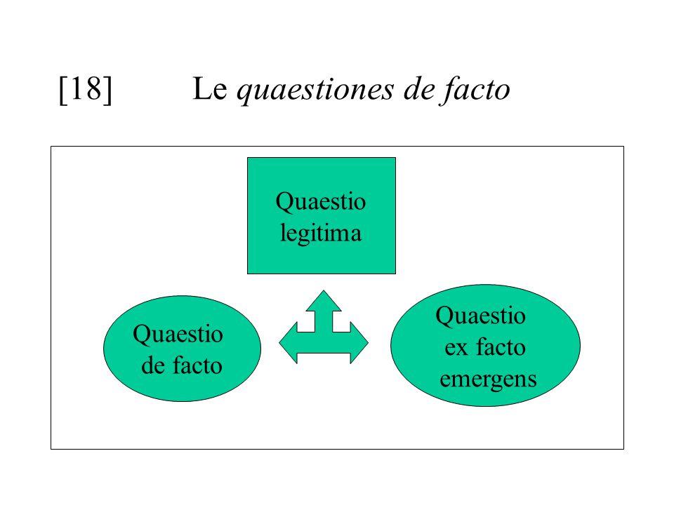[18]Le quaestiones de facto Quaestio legitima Quaestio de facto Quaestio ex facto emergens