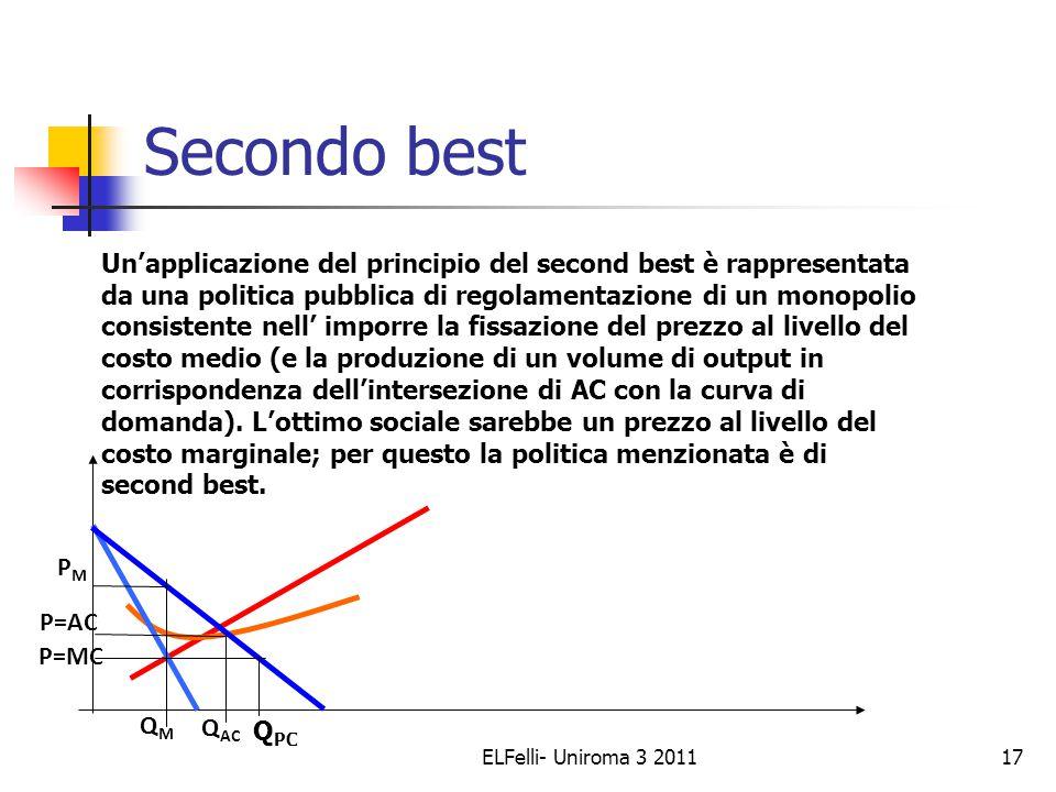 ELFelli- Uniroma 3 201117 Secondo best Un'applicazione del principio del second best è rappresentata da una politica pubblica di regolamentazione di un monopolio consistente nell' imporre la fissazione del prezzo al livello del costo medio (e la produzione di un volume di output in corrispondenza dell'intersezione di AC con la curva di domanda).