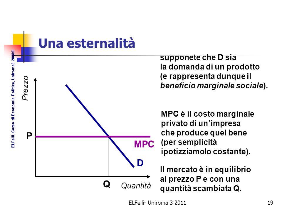 ELFelli- Uniroma 3 201119 Una esternalità Quantità Prezzo D supponete che D sia la domanda di un prodotto (e rappresenta dunque il beneficio marginale sociale).