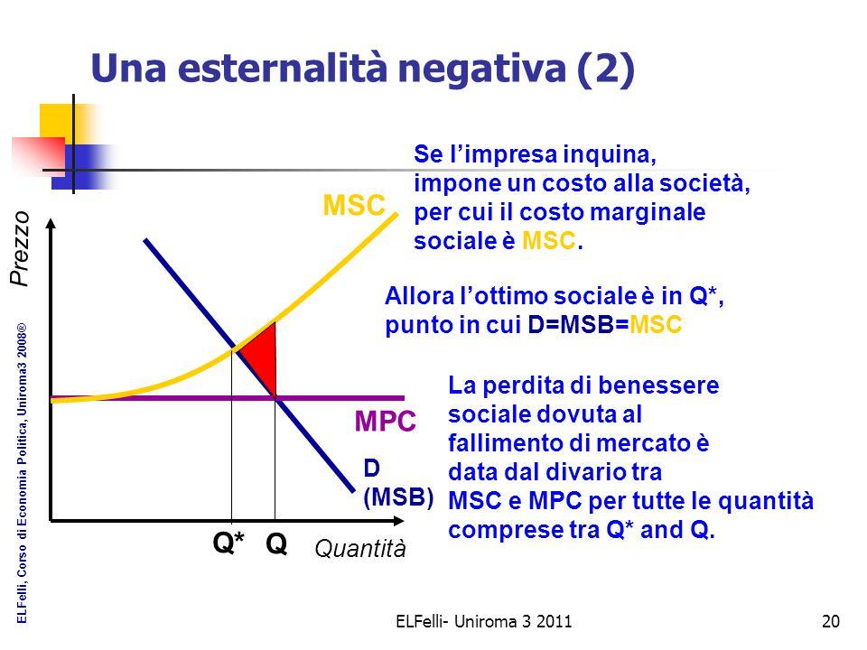 ELFelli- Uniroma 3 201120 Quantità Prezzo D (MSB) MPC Q MSC Se l'impresa inquina, impone un costo alla società, per cui il costo marginale sociale è MSC.