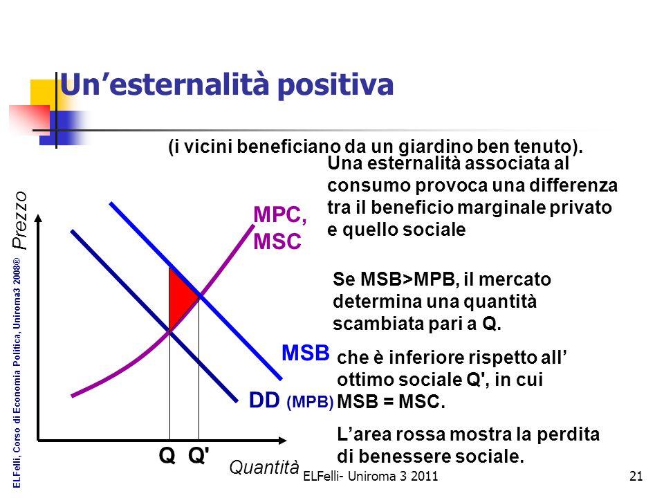 ELFelli- Uniroma 3 201121 Un'esternalità positiva DD (MPB) MPC, MSC Quantità Prezzo Q Una esternalità associata al consumo provoca una differenza tra il beneficio marginale privato e quello sociale Se MSB>MPB, il mercato determina una quantità scambiata pari a Q.