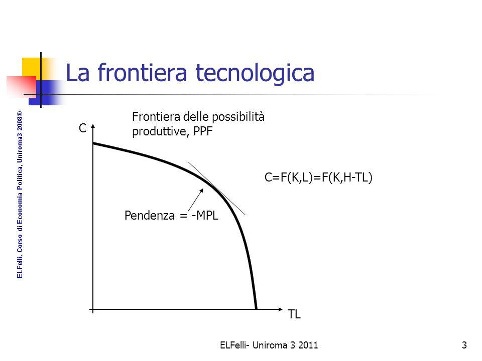 ELFelli- Uniroma 3 20113 La frontiera tecnologica Frontiera delle possibilità produttive, PPF C=F(K,L)=F(K,H-TL) C TL Pendenza = -MPL ELFelli, Corso di Economia Politica, Uniroma3 2008®