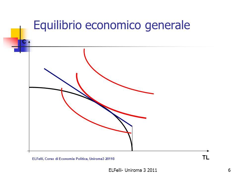 ELFelli- Uniroma 3 20116 Equilibrio economico generale TL C ELFelli, Corso di Economia Politica, Uniroma3 2011®
