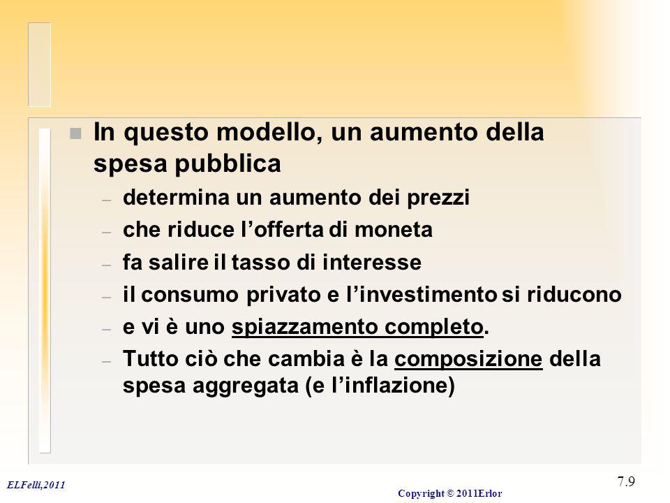 ELFelli,2011 Copyright © 2011Erlor 7.9 La politica fiscale n In questo modello, un aumento della spesa pubblica – determina un aumento dei prezzi – ch