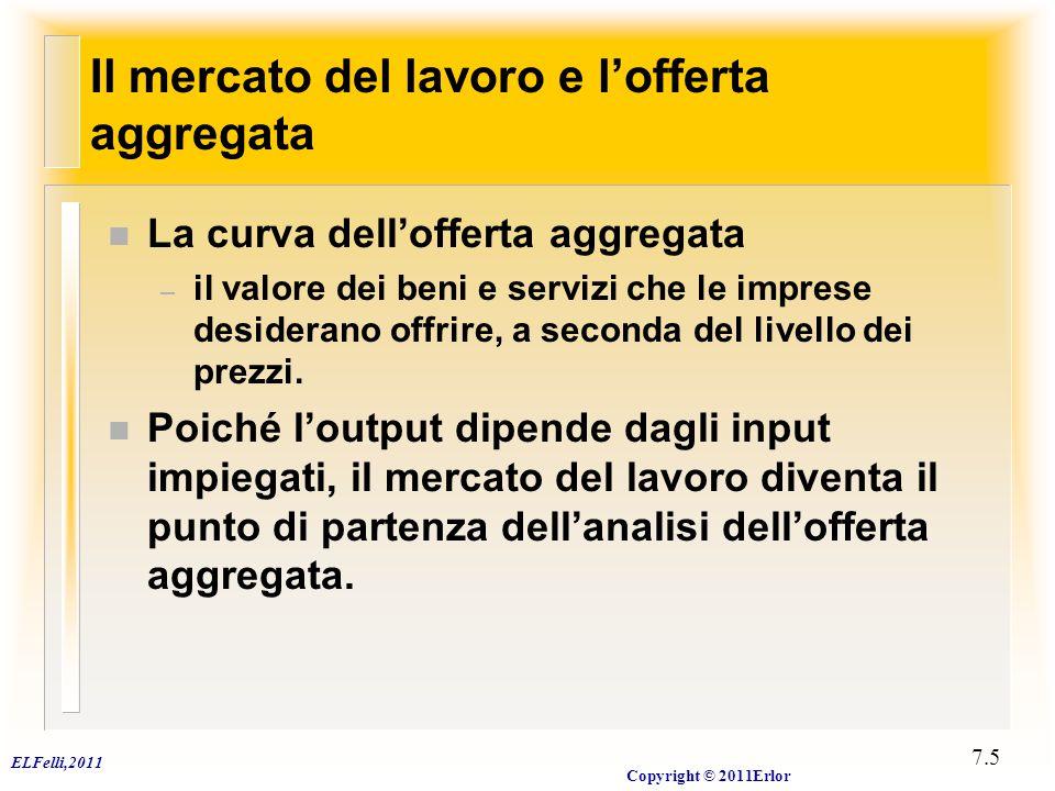 ELFelli,2011 Copyright © 2011Erlor 7.5 Il mercato del lavoro e l'offerta aggregata n La curva dell'offerta aggregata – il valore dei beni e servizi ch