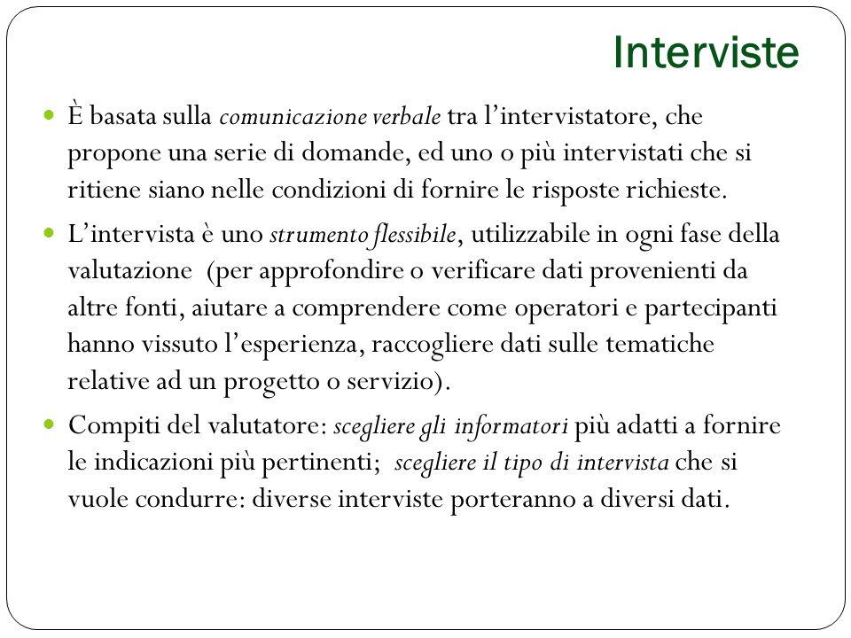 Interviste È basata sulla comunicazione verbale tra l'intervistatore, che propone una serie di domande, ed uno o più intervistati che si ritiene siano