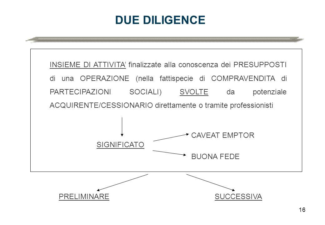 16 DUE DILIGENCE PRELIMINARE INSIEME DI ATTIVITA' finalizzate alla conoscenza dei PRESUPPOSTI di una OPERAZIONE (nella fattispecie di COMPRAVENDITA di PARTECIPAZIONI SOCIALI) SVOLTE da potenziale ACQUIRENTE/CESSIONARIO direttamente o tramite professionisti SIGNIFICATO CAVEAT EMPTOR BUONA FEDE SUCCESSIVA